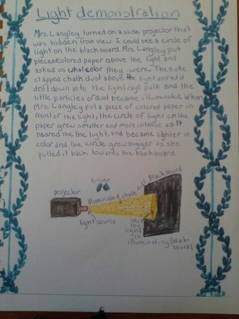 Waldorf ~ 6th grade ~ Physics: Light ~ Demonstration ~ main lesson book