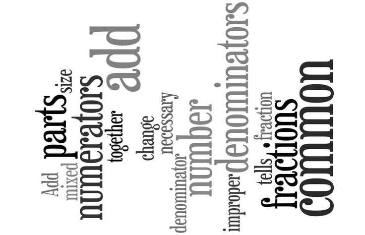 Math Journal idea. Create a wordle. Have them recreate the