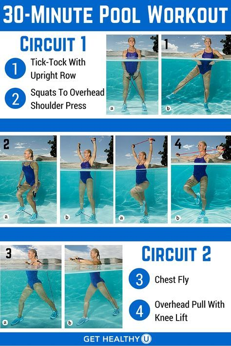 81 Best Aqua Hiit Images On Pinterest Pool Exercises Water Aerobic Exercises And Water Workouts