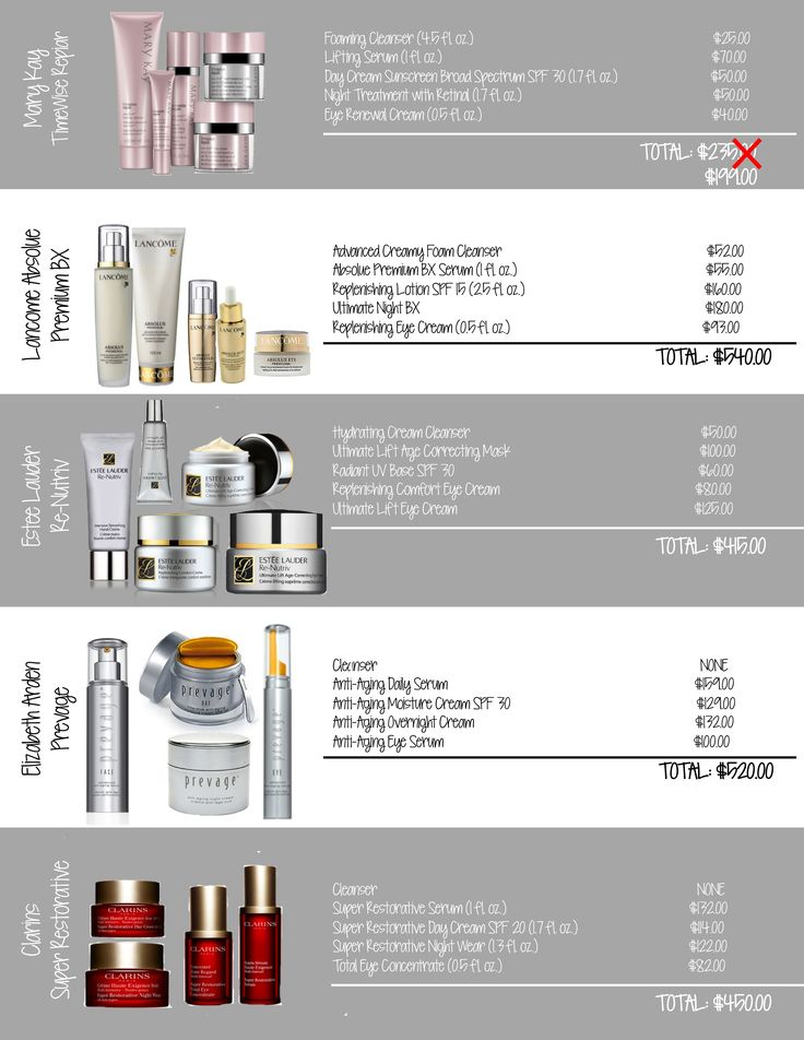 Mary Kay vs. Leading Skin Care Brands #marykay www.marykay.com/CPond Email me at CPond@marykay.com or call 601-937-0064 to place your order!! :-D