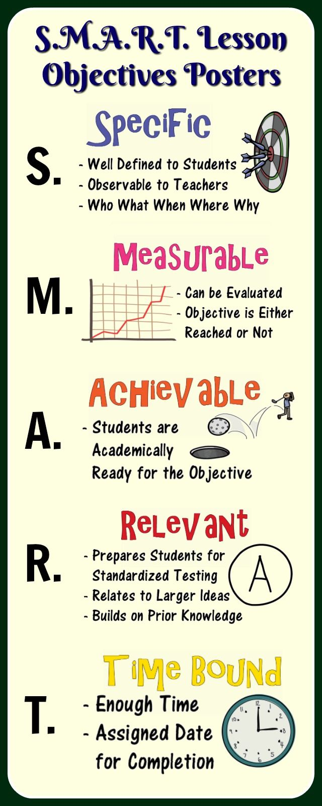 Lesson Objectives Classroom Poster Set S M A R T Contains A Powerpoint Presentation Contains C Writing Lesson Plans Writing Lessons Teacher Lesson Plans How to write learning objectives