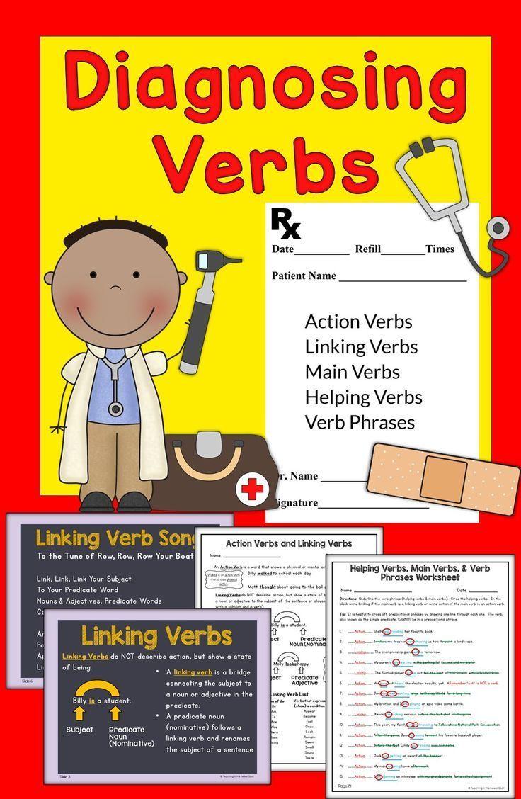 Parts Of Speech Verbs Linking Verbs Action Verbs And Helping Verbs Helping Verbs Linking Verbs Action Verbs [ 1128 x 736 Pixel ]