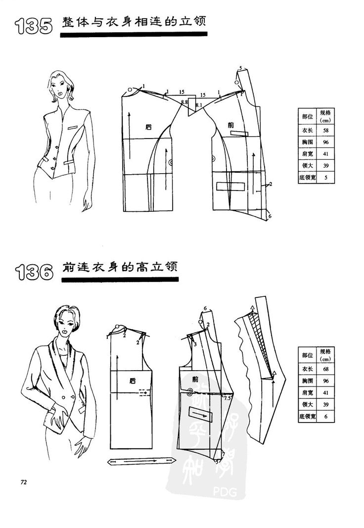 collars #sewing, #patternmaking. #dressmaking. #garment design