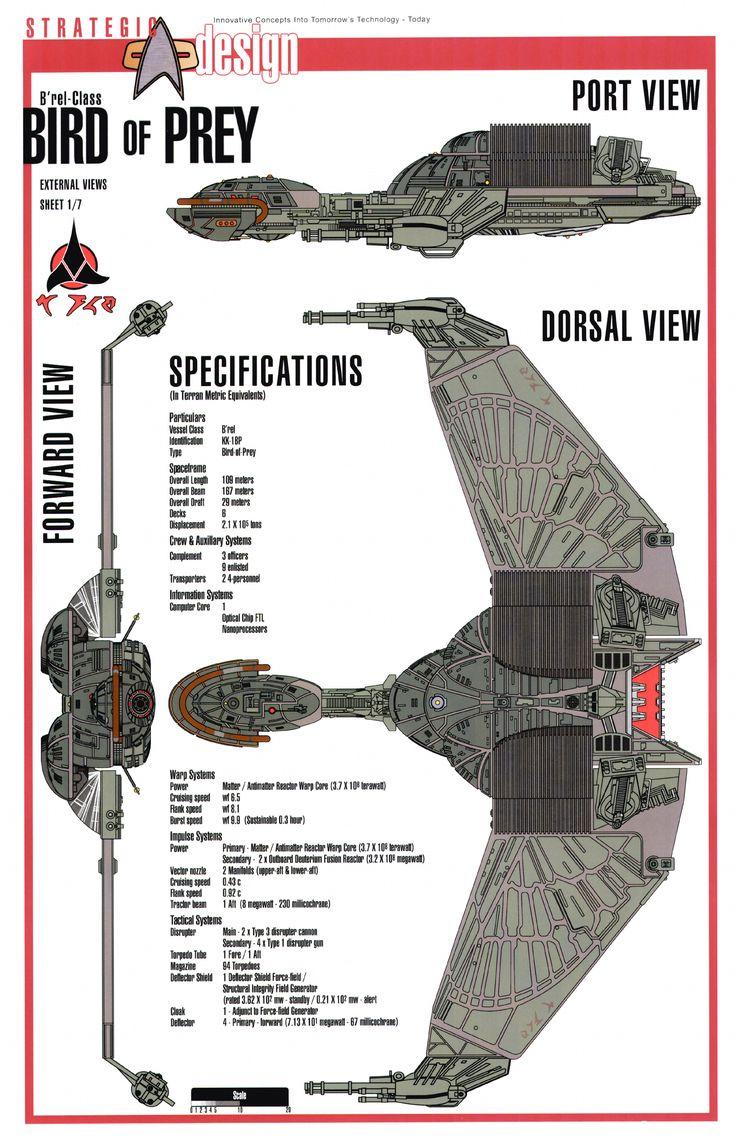 B'rel Class Bird of Prey cross section | Star Trek