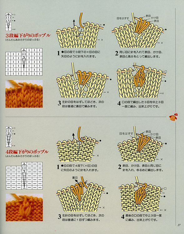 Fluffbuff: Japanese knitting symbols - some cool ideas, and good instructions even though i dont read japanese...