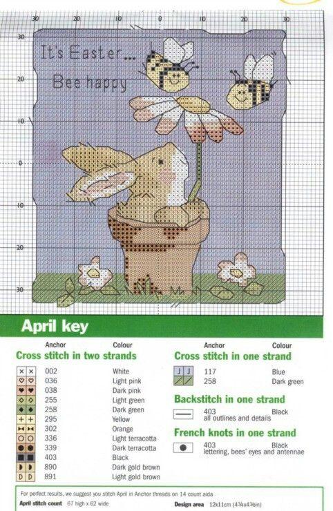 It's Easter - Bee Happy