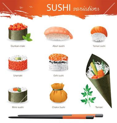 Sushi types vector | Yummy foods | Pinterest