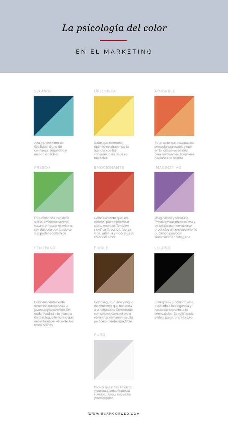 La psicologia del color te ayudará a vender y a llegar a tu cliente ideal.