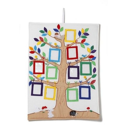 arbol genealogico infantil modelos - Buscar con Google