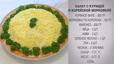 Вкусные домашние рецепты: Салат / Салат с курицей / Салат с корейской морков...
