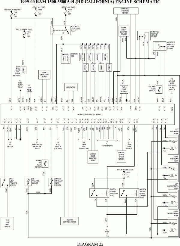16 Schematics Engine Wiring Diagram Cummins 1999 24 V Gen 2 Engine Diagram Wiringg Net Dodge Ram 1500 Camionetas Dodge Ram Dodge