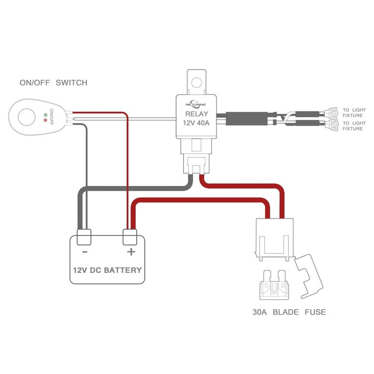 Amazon Com Mictuning Led Light Bar Wiring Harness Off Road Power 40a Relay Fuse On Off Switch 2 Lead 12feet Automo Bar Lighting Led Light Bars Light Switch