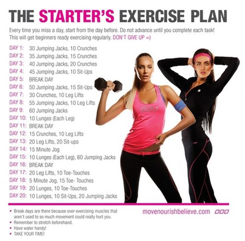 Starter's Exercise plan