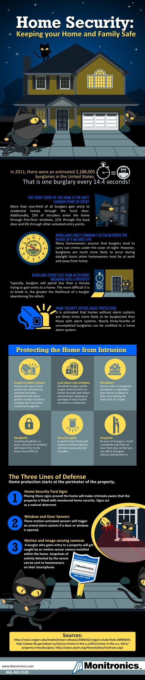 security and home gaining entry Are you looking to protect your home with a home security system adt has the best home security systems, alarm systems, security cameras, and more customize your adt security system to fit your home.