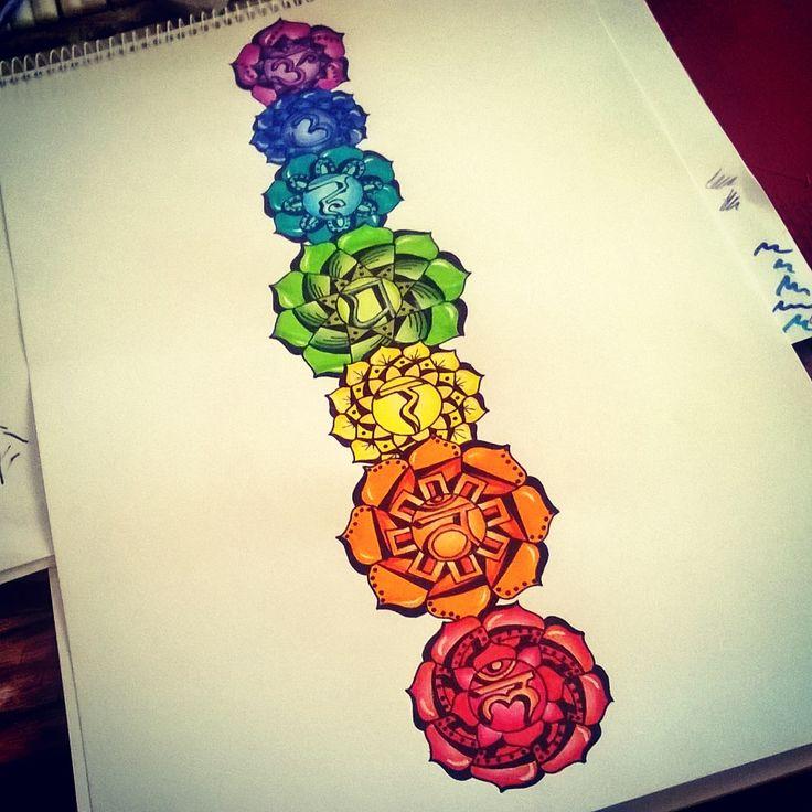 chakra colors mandala art