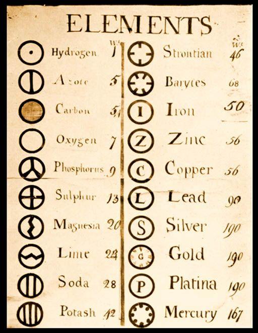 73 Best Symbols Runes Esoterica Images On Pinterest Sacred