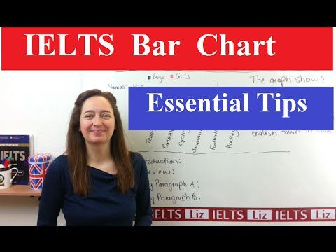 IELTS Writing Task 1: How to Describe a Bar Chart - YouTube