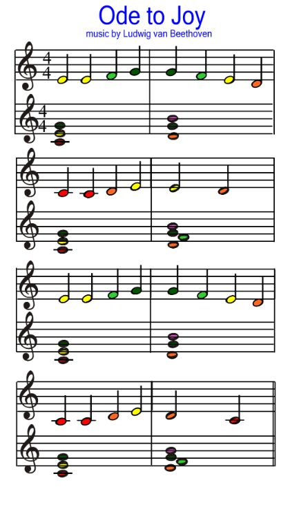 Ode to Joy #musicsheet for Boomwhackers #musiced // Partitura del Himno a la alegría para Boomwhackers y carrillón