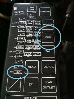 2003 Jeep Radio Wiring Diagram Fuse Relay Wire Wiring Location For Factory Fog Lights