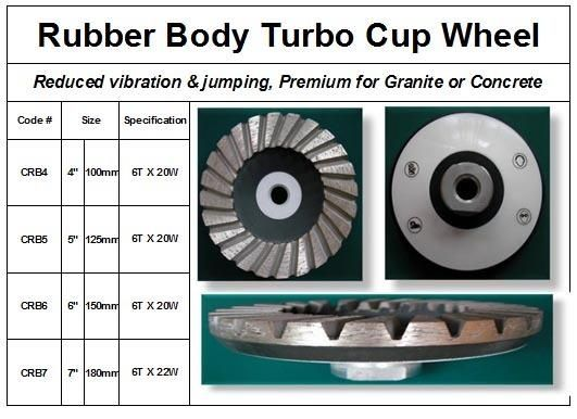 Rubber Body Turbo Cup Wheel  featuring of reduced vibration & jumping Made in Korea guarantees consistent high quality. http://www.tradekorea.com/product-detail/P00378015/Rubber_Body_Shank_Turbo_Grinding_Cup_Wheel.html Following is our online catalog supported by Korea government;  http://stonetools.gobizkorea.com sales@stonetools.co.kr  https://www.facebook.com/StonePolishingPads http://www.linkedin.com/company/stonetools-korea http://www.stonetools.co.kr…