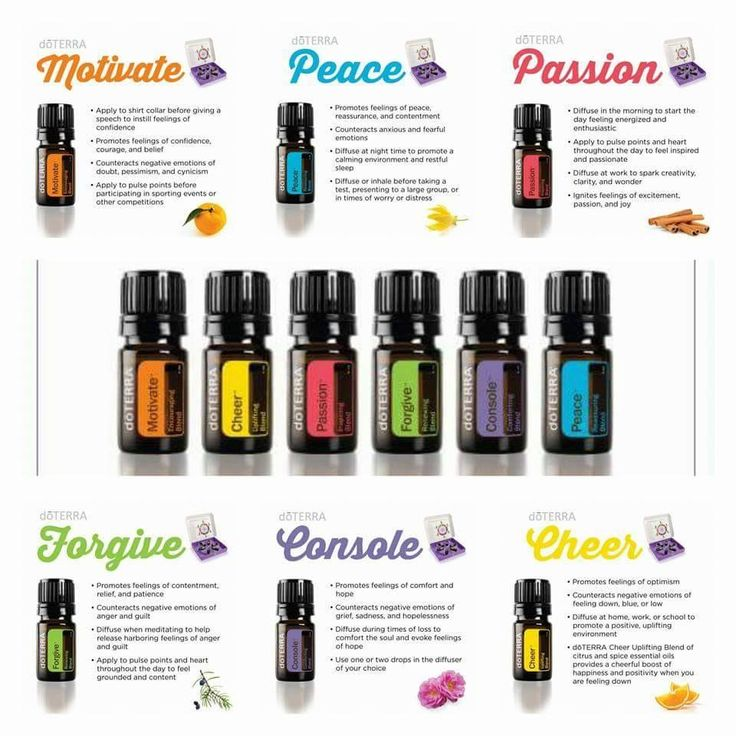 doTERRA Emotional Aromatherapy ~ To explore and purchase essential oils visit: https://www.mydoterra.com/sarajanelle/#/ or on Facebook https://www.facebook.com/doterrasarajanelle/