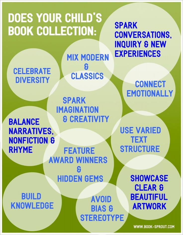 Criteria for evaluating childrens literature