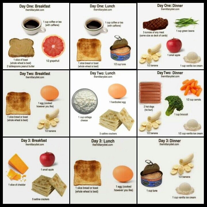 Military diet lose 5 to 10lbs stay fittone pinterest