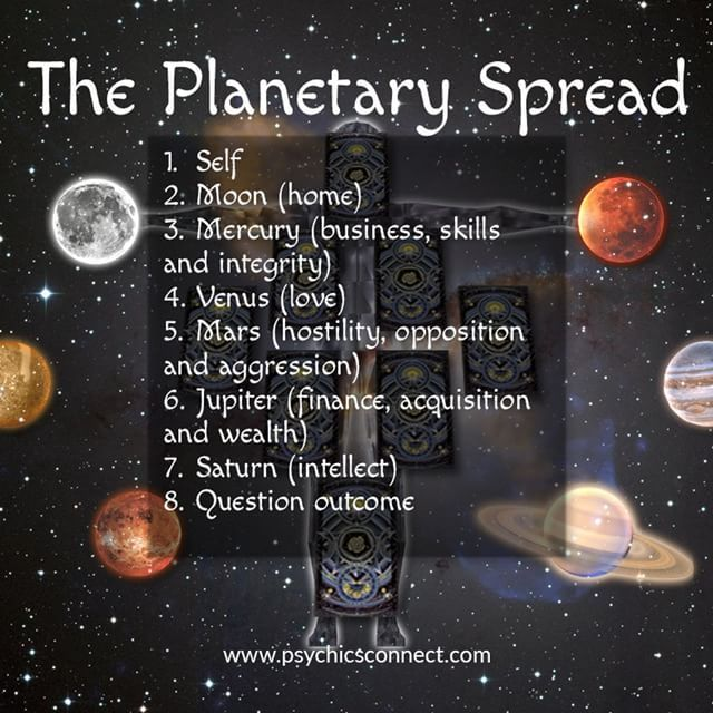 The Planetary Spread This is a query spread that may yield insight into a number of different aspects of your life's current state. Concentrate on your specific question. The various cards in this spread represent the following about you:  #PsychicsConnect #PsychicReader #Tarot #Psychic #TarotReader #DreamInterpretation #spirituality #spirit #spiritual #light #angels #meditation #consciousness #awakening #metaphysics #psychicmedium #medium #words #clairvoyant #healer #readings #chakras
