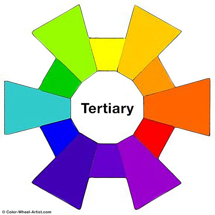 Six Tertiary colors on a color wheel showing twelve pure colors