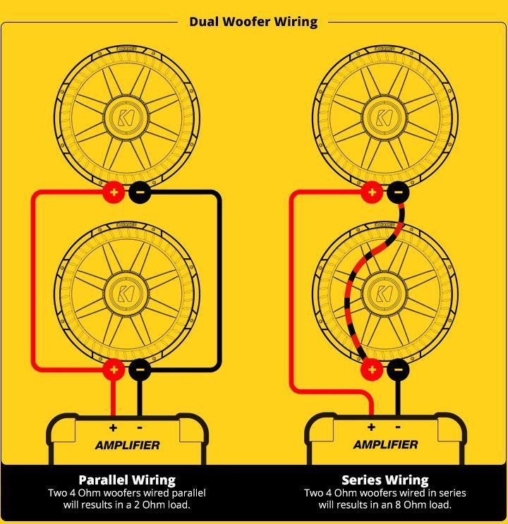 wiring diagrams for kicker cvr 12 in subwoofer kicker comp