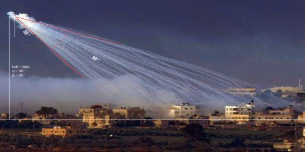 Παγκόσμιο σοκ: Το Ισραήλ κατασκεύασε εθνικό βιολογικό όπλο που θα στοχεύει αποκλειστικά τους Άραβες!