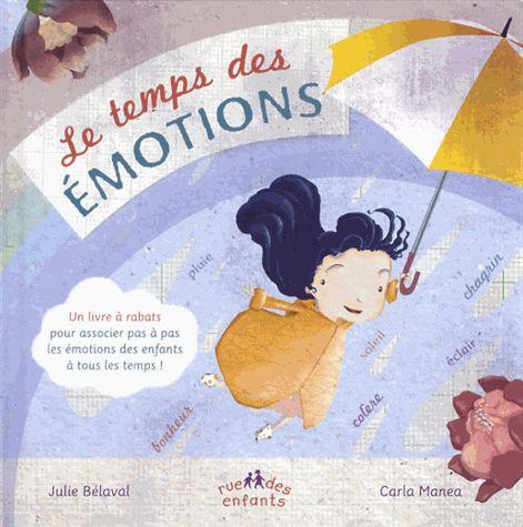 apprendre les émotions grâce à la météo