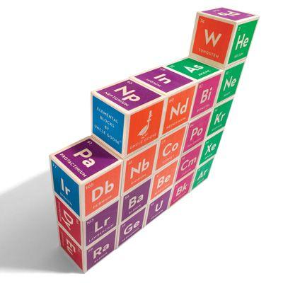 Best 25 periodic table blocks ideas on pinterest periodic table w64080 periodic table building blocks 1 urtaz Gallery