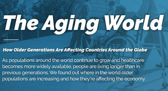 Aging Populations Around The World [Infographic] | Aperion Care
