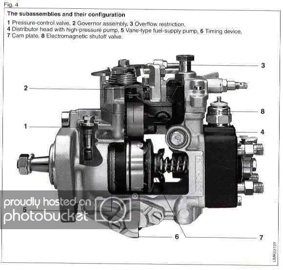 Land Rover Defender  Gasket Fuel Injection Pump