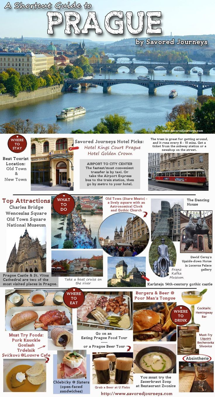 Travel Guide to Prague, Czech Republic. All you need to know about Prague to plan your trip - where to stay, what to do, where to eat #Prague