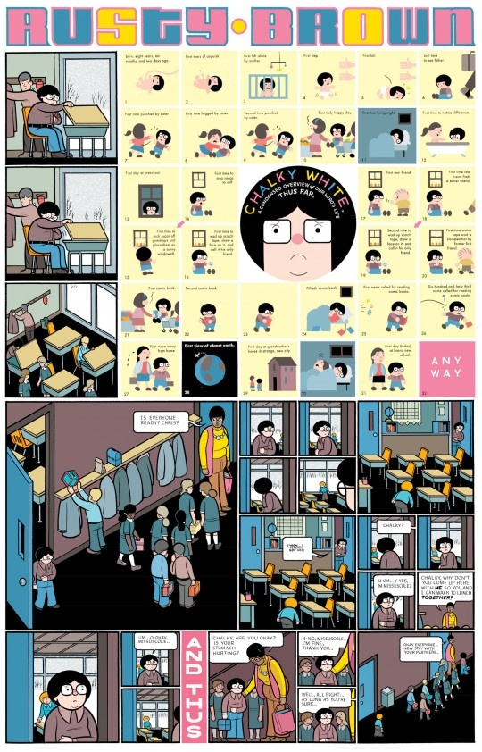 literally the best thing ever: chris ware  different colours/style to show a different setting/dream