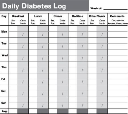 Best Medical Charts Images On   Free Printables Free