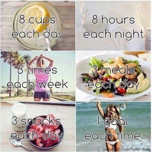 Elliinadolfsson - blogg: Hur man får motivation till att träna!
