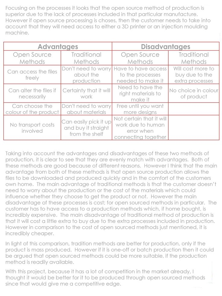 a comparison of the advantages and disadvantages of voicethread and skype Students can investigate resources, processes, disadvantages and advantages through research, online meetings with professionals and other students, project development and other activities.