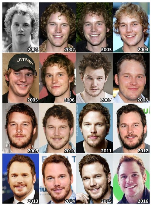 The Evolution of:Chris Pratt - The One With The Vows