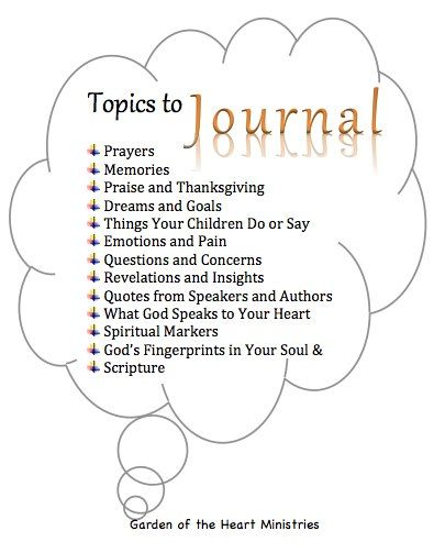 Topics to Journal About.  EasyJournaling.com
