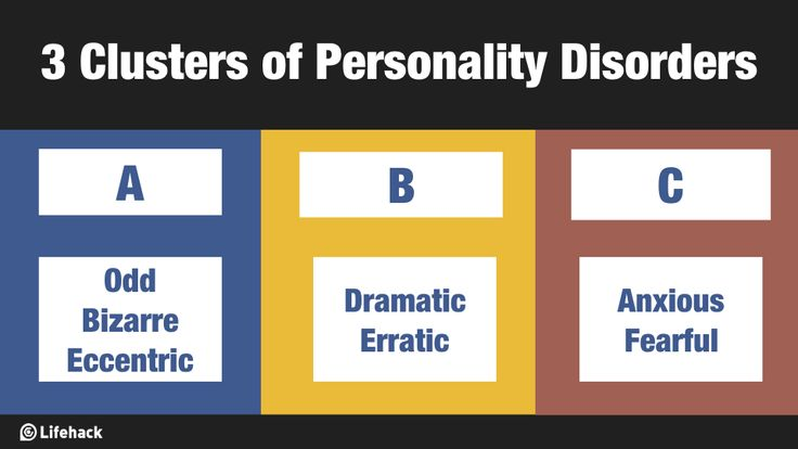 Personality disorders can just be diagnosed 40%-60% of the time