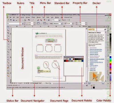 Toolbox berisi icon-icon yang melambangkan piranti-piranti yang dapat dipilih untuk melakukan berbagai pekerjaan desain.