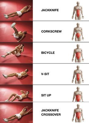 marine exercises routine to lose weight