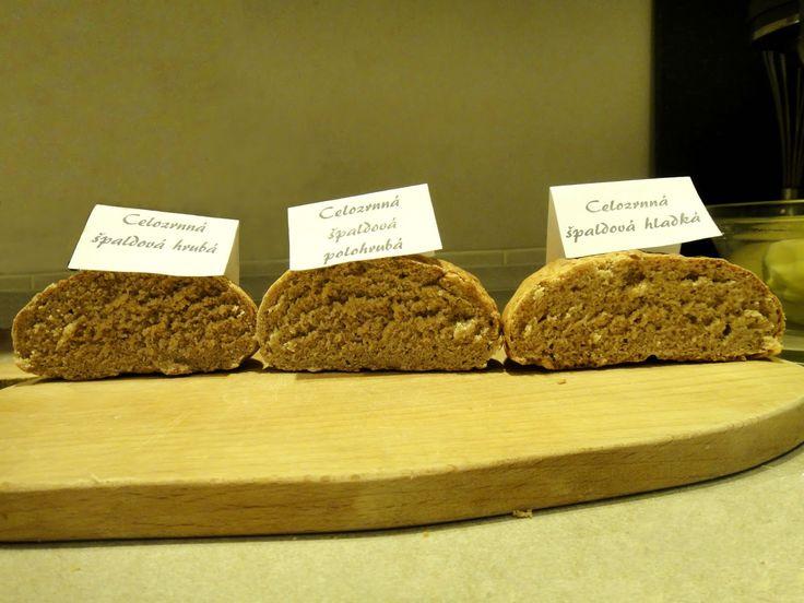 Lyžička v Miske: Veľký test múk: jednodruhové testovacie bochníčky z kvasníc, 55% hydratácia