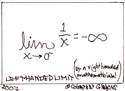 Left-Hand Limit. Hahahaha
