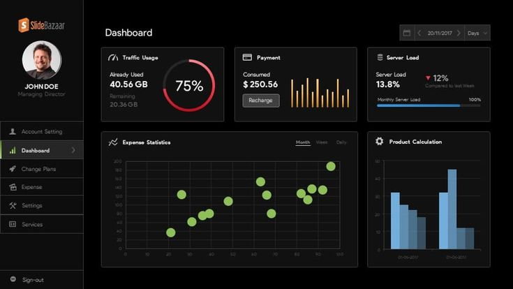 Free Project Dashboard Powerpoint And Keynote Template