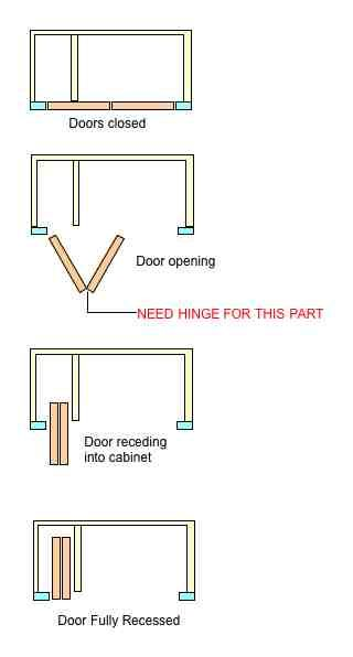 Concealed Bi Fold Hinges Woodweb S Cabinetmaking Forum