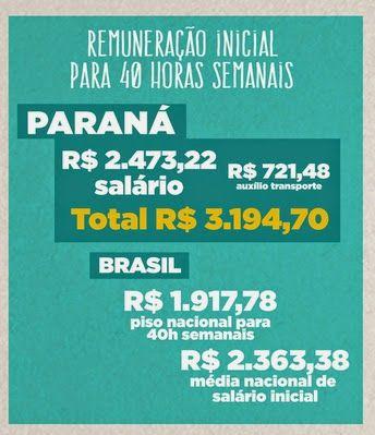 JORNAL REGIONAL EXPRESS: Professores do Paraná têm remuneração média de R$ ...